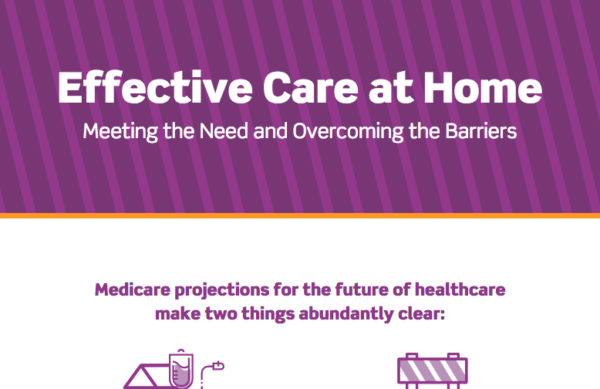 Overcoming Barriers: Building a Next-Generation Platform for Care at Home